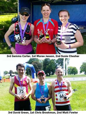 """Northants """"Shires and Spires"""" Ultra 35 2015 – Results"""
