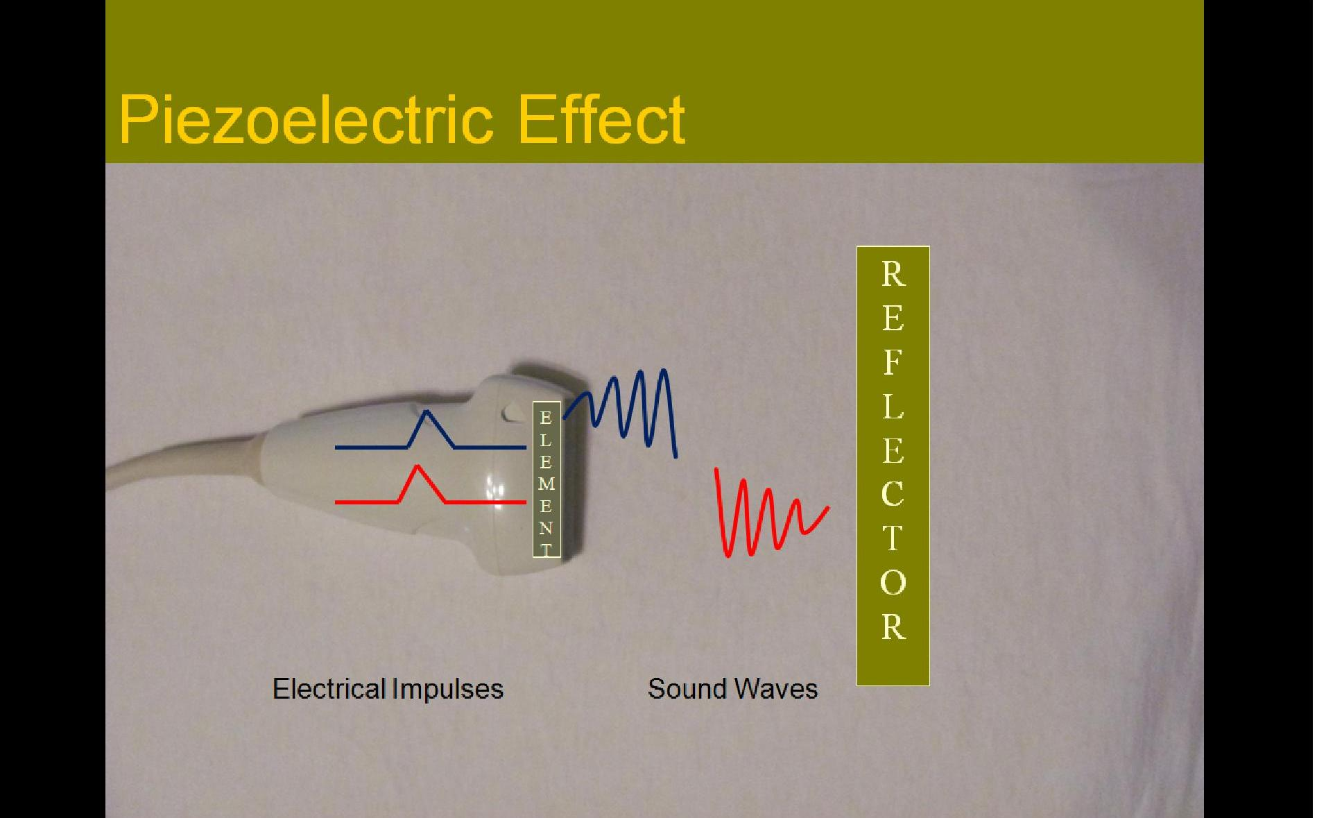 Ultrasound Transmit Pulser