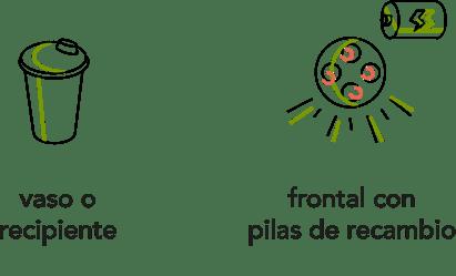 Material Obligarorio Media Maratón Trail Bosques del Sur
