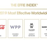 ganadores-effie-index-2019 ultravioleta