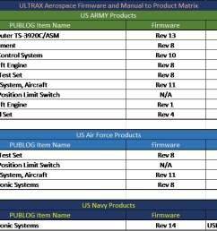 ultrax products firmware and manual matrix 05242019 fixed [ 1817 x 562 Pixel ]