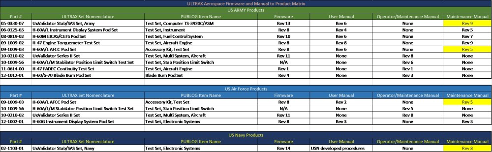 medium resolution of ultrax products firmware and manual matrix 05242019 fixed