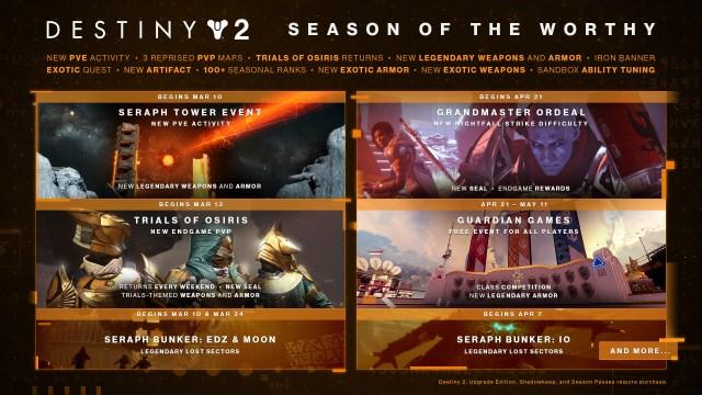 Destiny SEason10 map
