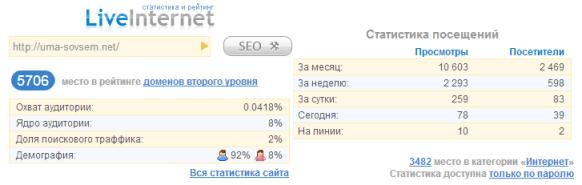 statistika-LI