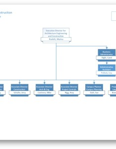 Organization chart also architecture engineering and construction rh umaec umich