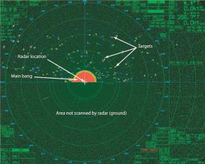 New Jersey Audubon radar