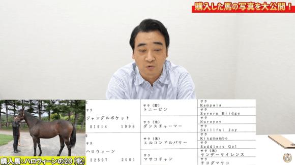 【競馬】ジャンポケ斎藤さんが購入した馬の血統がこちら