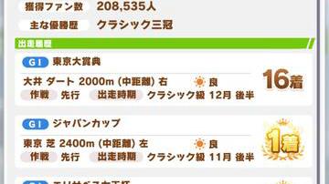 【ウマ娘】有馬記念に出るつもりが東京大賞典に出ていた… 何を言ってるかわからねーと思うが俺も分からん