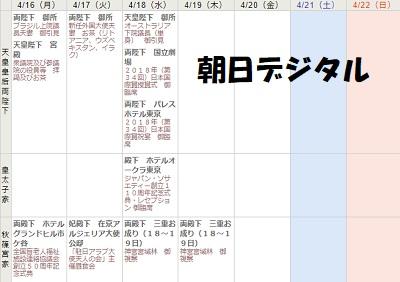 朝日デジタル皇族の予定