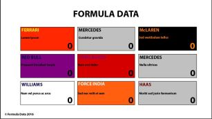 The final design concept of my data dashboard.