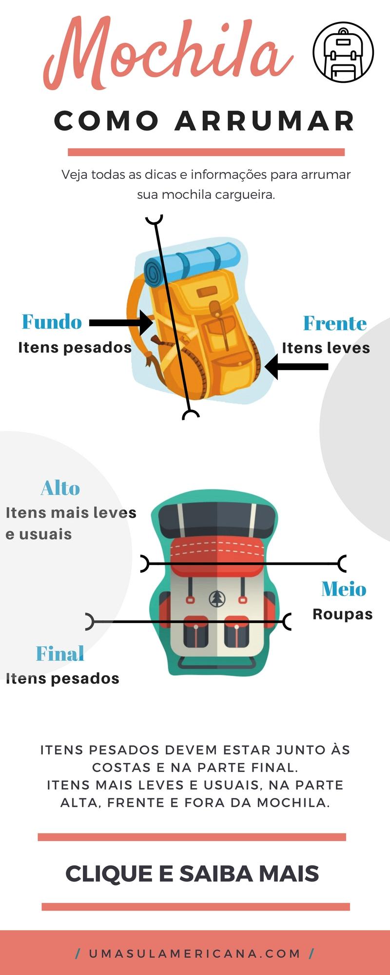 Como arrumar e ajustar a mochila cargueira. Todas as dicas e informações que você precisa saber para arrumar a mochila para viajar