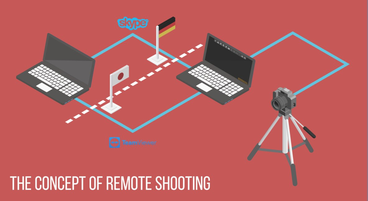 Shooting Remotely