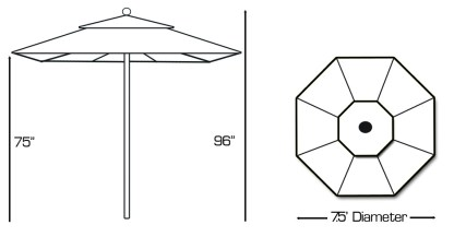 Specs for Galtech 722 7.5′ Round Deluxe Commercial Use Market Umbrella