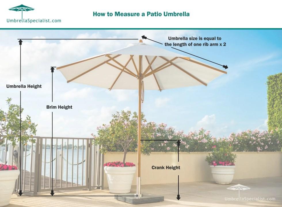 How to Measure a Patio Umbrella