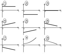 Kinematic Graphs Pictures to Pin on Pinterest - PinsDaddy