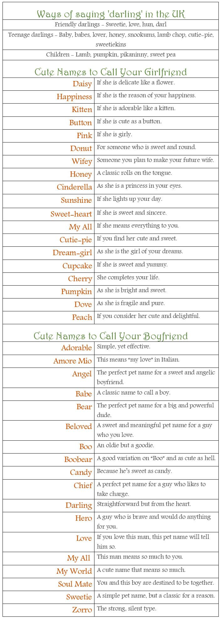 Dirty Pet Names : dirty, names, Dirty, Names, Girlfriend.