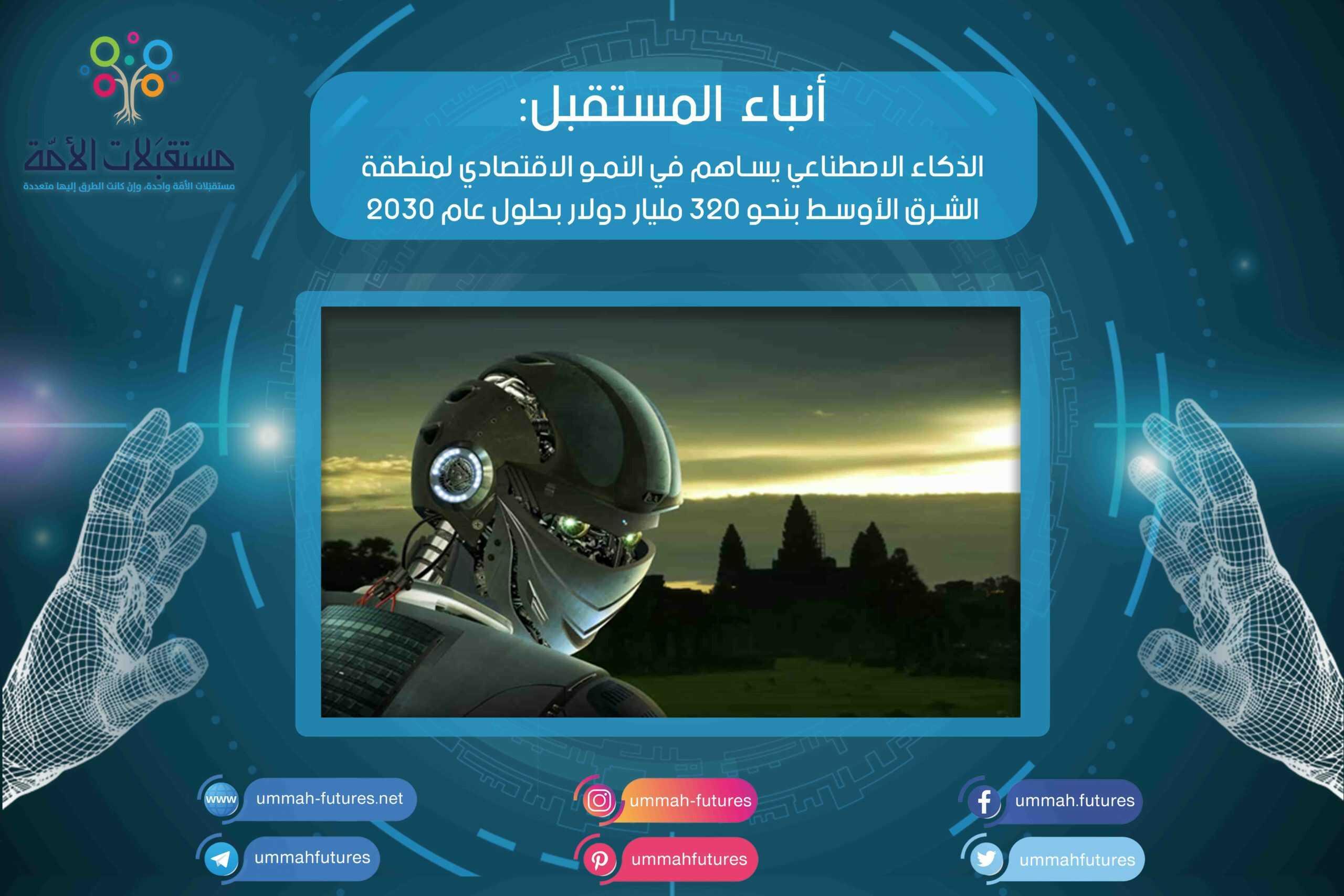 الذكاء الاصطناعي يساهم في النمو الاقتصادي لمنطقة الشرق الأوسط بحلول عام 2030