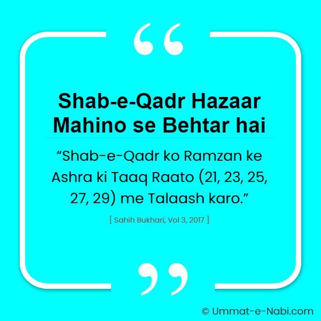 Hadees: Shab-e-Qadr Hazaar Mahino se Behtar hai