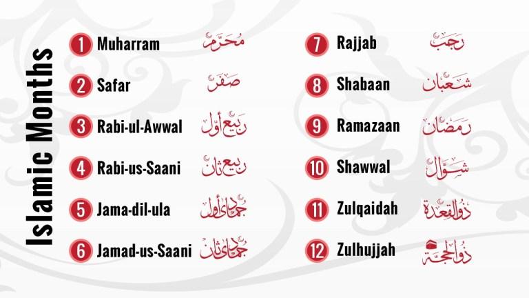 Islamic 12 Month (Hijri Calendar) – इस्लामी 12 महीने (हिज़री कैलेंडर)