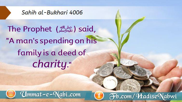 Islamic Concept of Charity (Hadith on Charity)