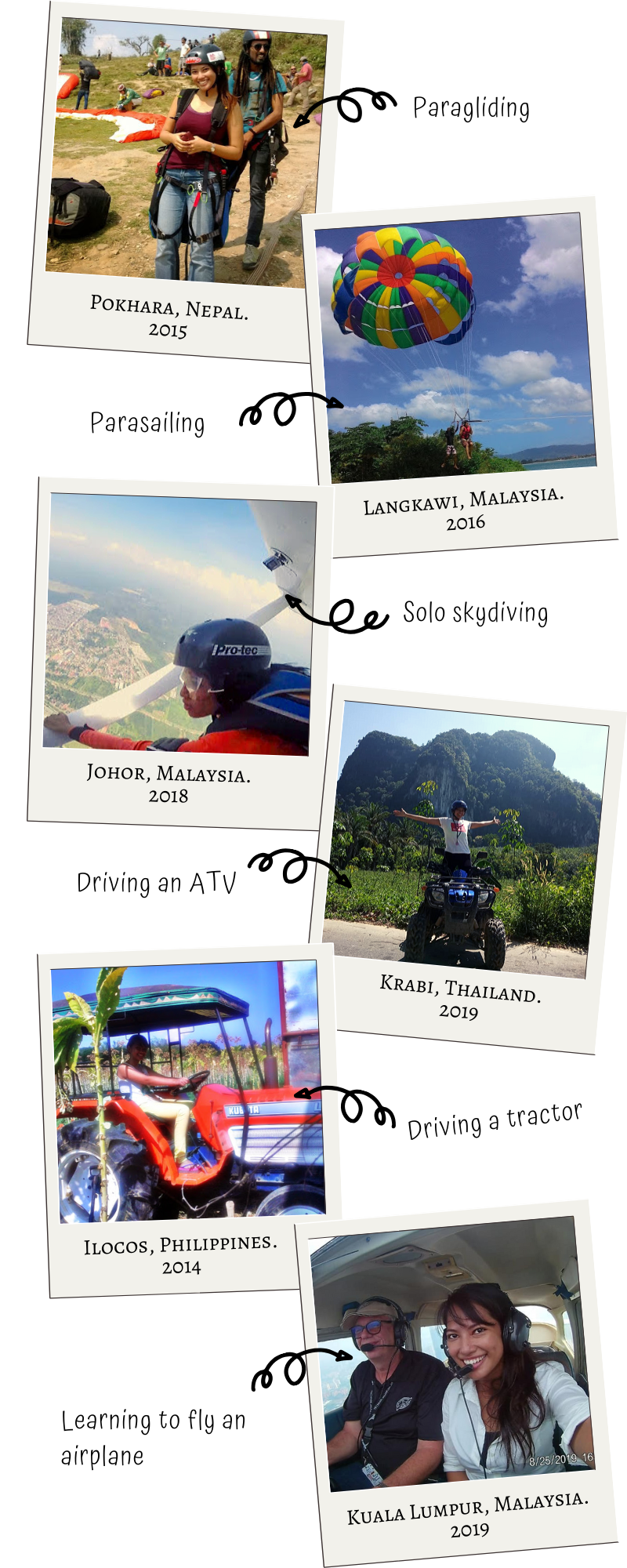 Ummi's Travel Bucket List