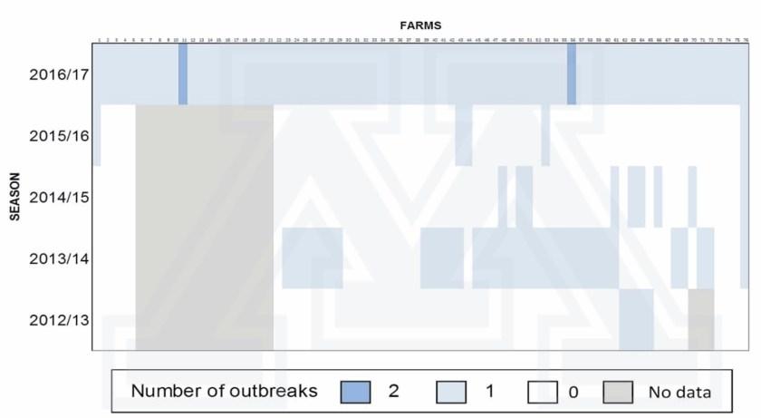 MSHMP PEDV chart