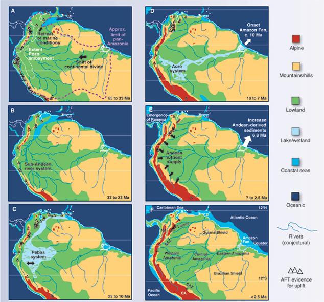 Formação geológica da bacia Amazônica