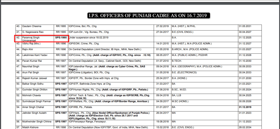 I.P.S. OFFICERS OF PUNJAB CADRE