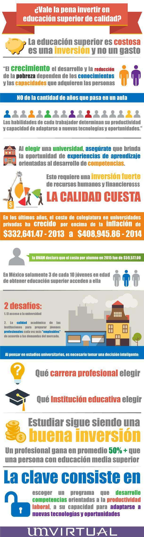 infografia-invertir-en-educacion-superior-de-calidad-1