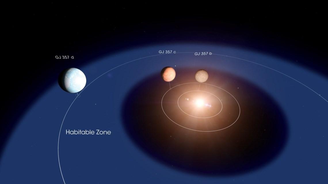 У красного карлика в 30 световых годах от Солнца найдены три «суперземли» 3