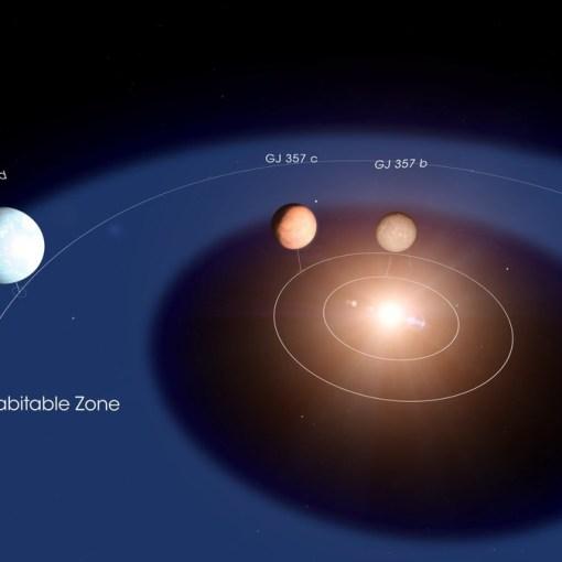 У красного карлика в 30 световых годах от Солнца найдены три «суперземли» 4
