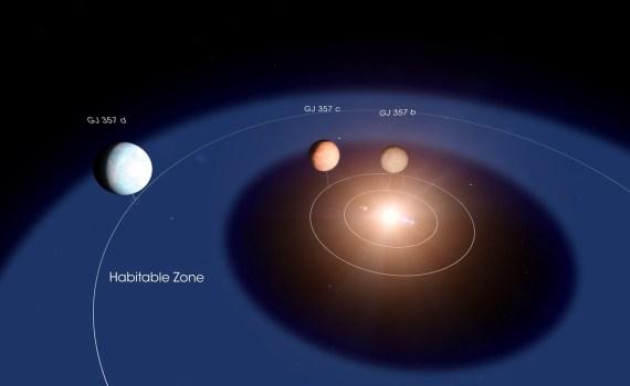 У красного карлика в 30 световых годах от Солнца найдены три «суперземли» 1
