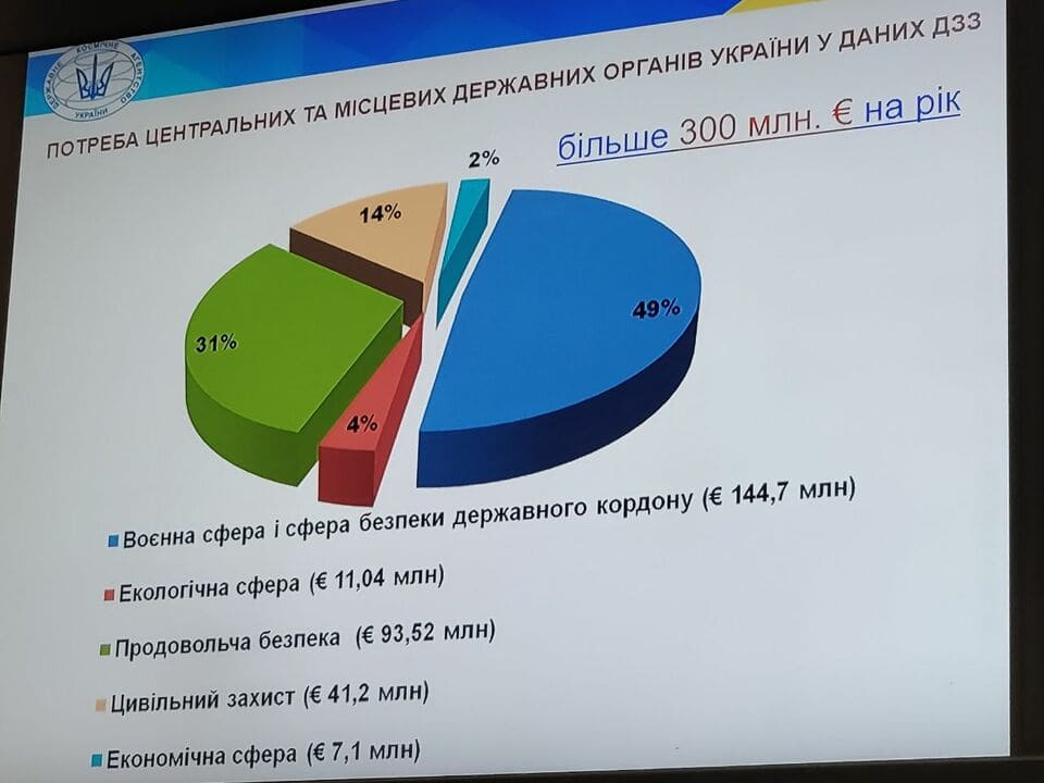 Владимир Ильич, но другой: «Мне сверху видно всё, ты так и знай» 5