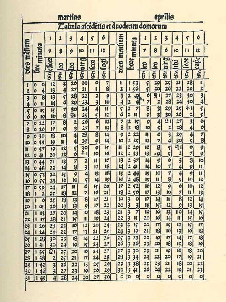 Астроном, чьими справочниками пользовались Христофор Колумб и Васко да Гама в своих исторических путешествиях 3