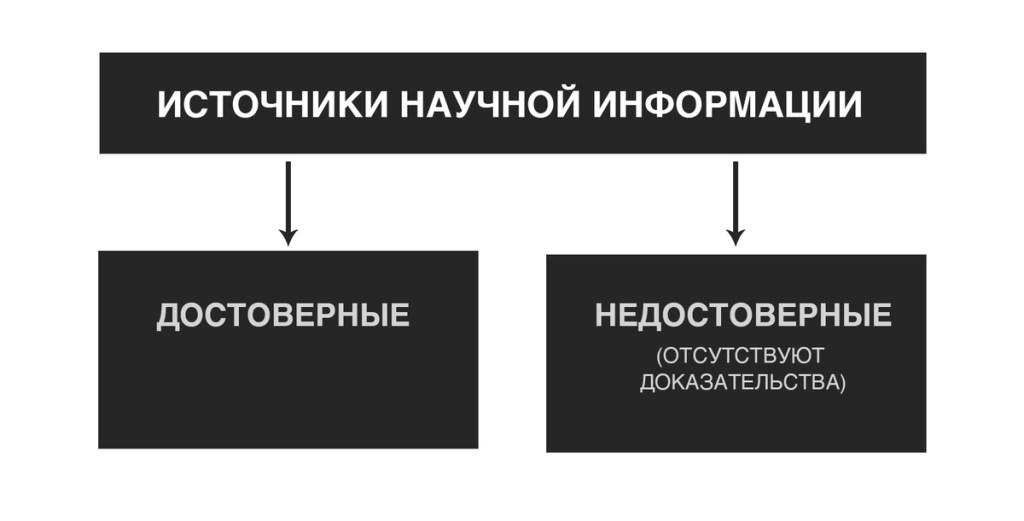 Ключ к замку под грифом «проблема источниковедения XXI» 4