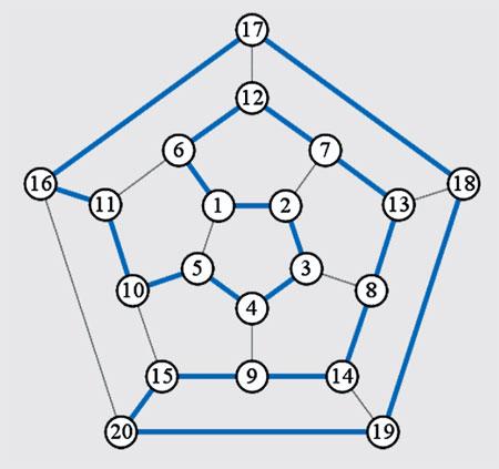 Теория графов: что подтолкнуло швейцарского математика Леонарда Эйлера к созданию ее основ 8
