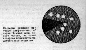 Разложение атомного ядра. Статья за 1933 год Ю. Худакова 3