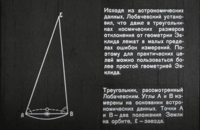 Неэвклидова геометрия и её создатель Николай Лобачевский 43