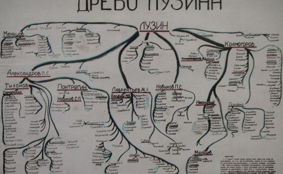 Дело «Лузитании», или как затравить учителя всех советских математиков 6