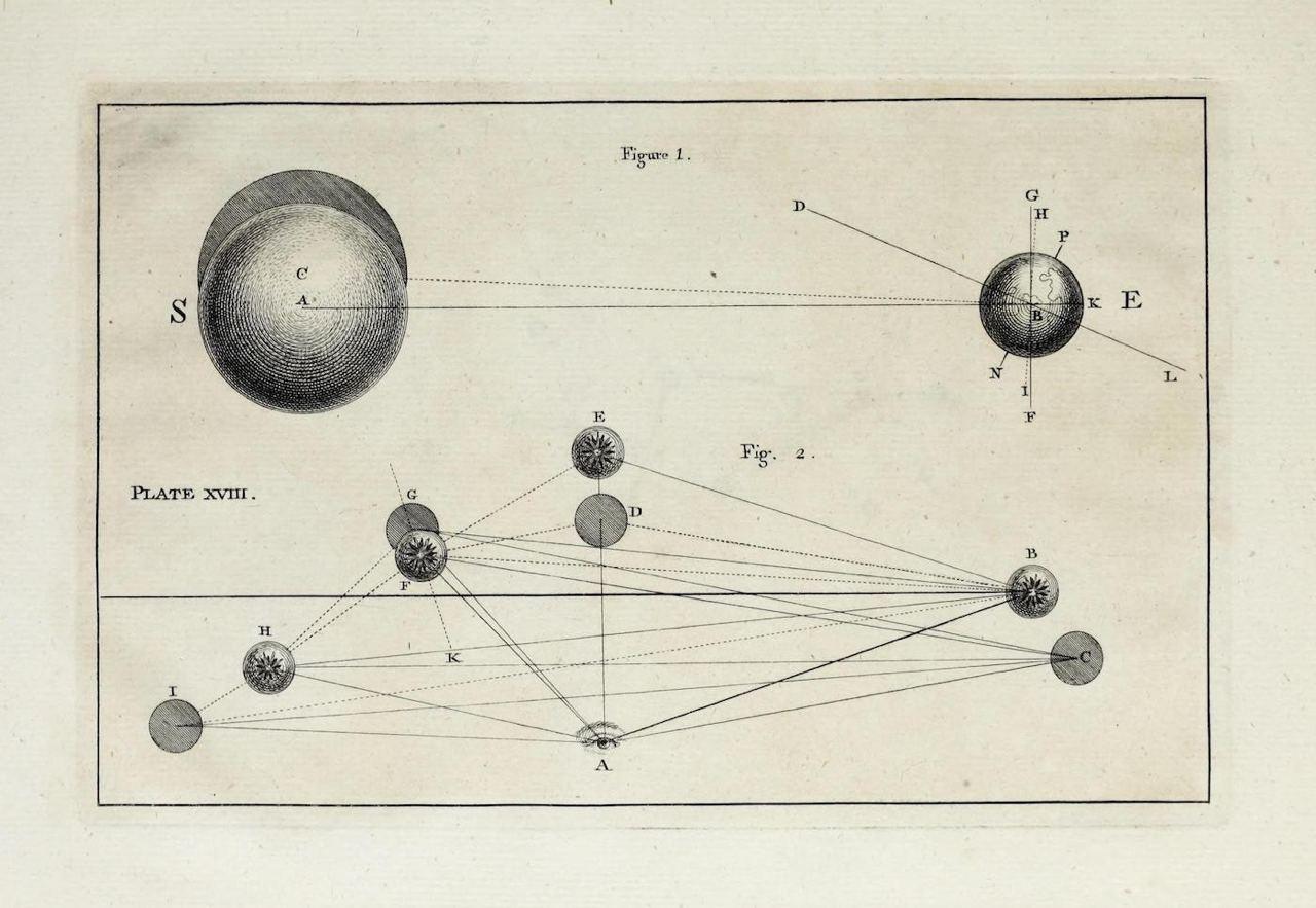 Оригинальная теория или новая гипотеза Вселенной Томаса Райта (1750 г.) 1