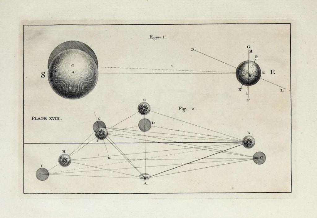 Оригинальная теория или новая гипотеза Вселенной Томаса Райта (1750 г.) 4
