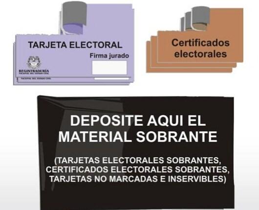 ¿Qué se hace con el material sobrante de las elecciones en Colombia?