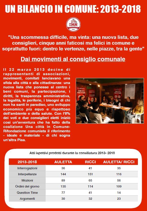 Una mostra itinerante - Una Città in Commune 2013 - 2018: 5 anni di opposizione