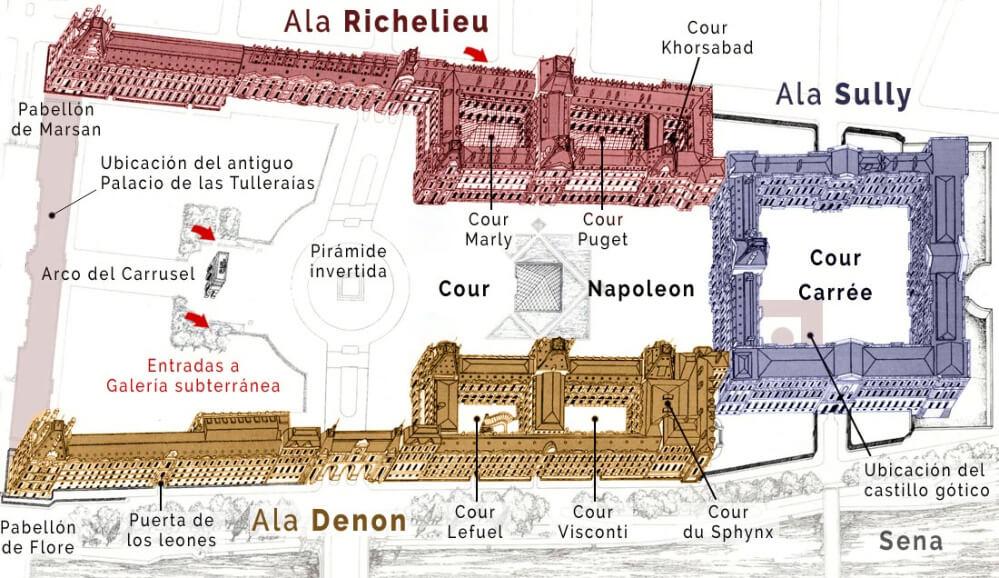 Plano museo del Louvre