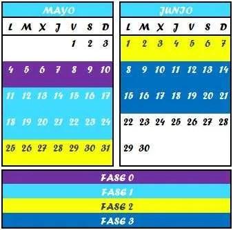Calendario Fases Desescalada