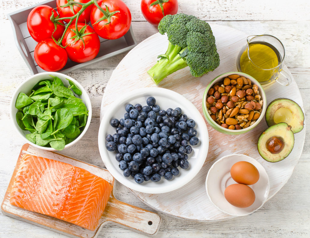 Nutrition And Mental Health The Connection