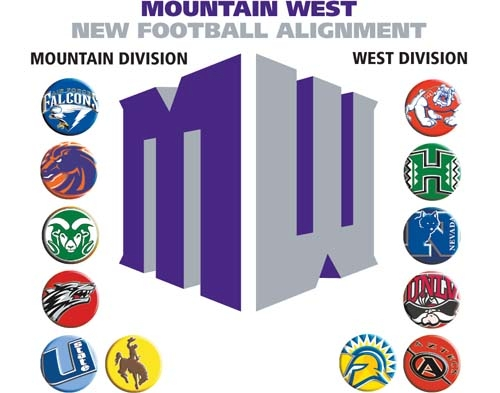 Mountain West Football