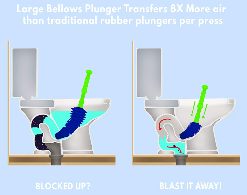Tools For Unblocking Toilets Fast