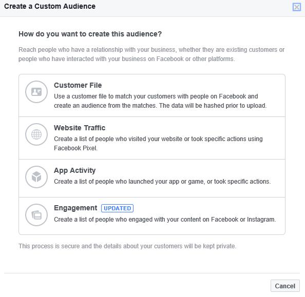 Facebook: Custom Audiences