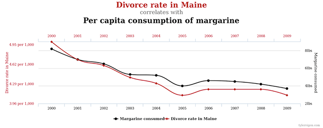 divorce-rate-in-miane